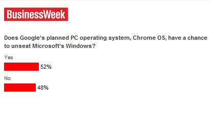 microsoft-umfrage.jpg